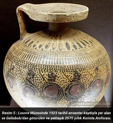Louvre Müzesinde 1923 tarihli envanter kaydıyla yer alan ve Geliobolu'dan götürülen ve yaklaşık 2575 yıllık Korinta Amforası